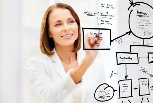 whiteboard business plan